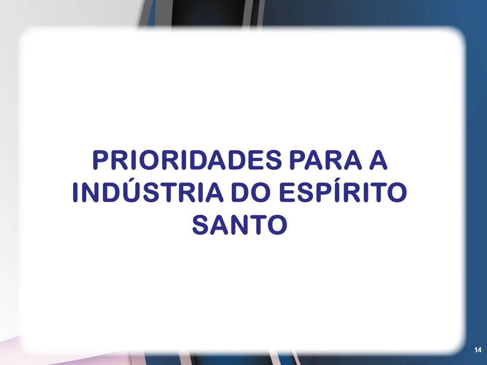14 PRIORIDADES PARA A INDÚSTRIA DO ESPÍRITO SANTO
