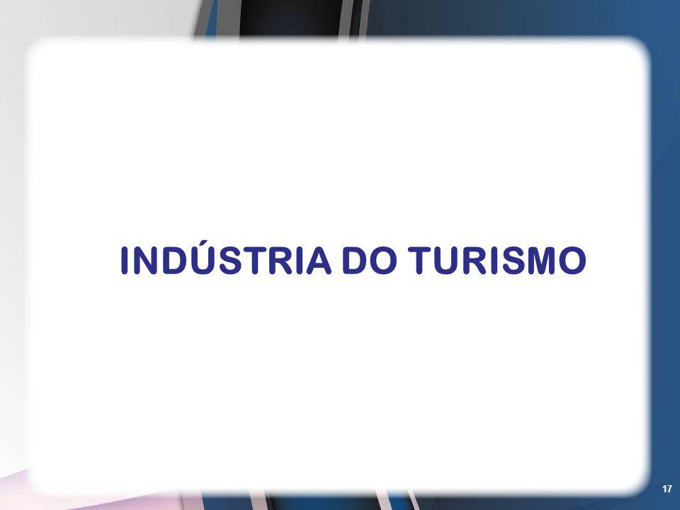 17 INDÚSTRIA DO TURISMO