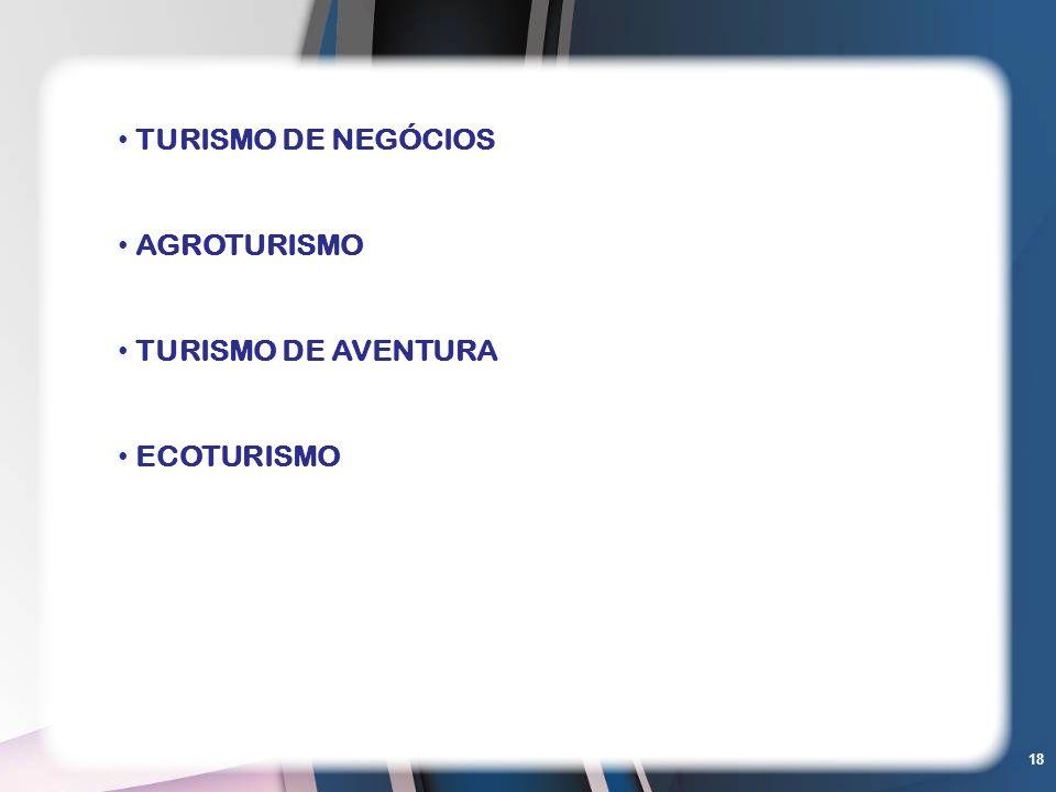 18 TURISMO DE NEGÓCIOS AGROTURISMO TURISMO DE AVENTURA ECOTURISMO