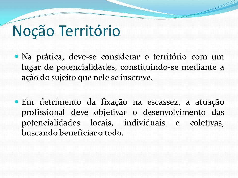 Noção Território Na prática, deve-se considerar o território com um lugar de potencialidades, constituindo-se mediante a ação do sujeito que nele se inscreve.