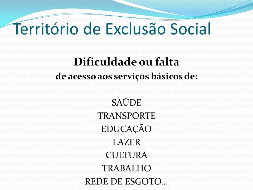 Território de Exclusão Social Dificuldade ou falta de acesso aos serviços básicos de: SAÚDE TRANSPORTE EDUCAÇÃO LAZER CULTURA TRABALHO REDE DE ESGOTO...