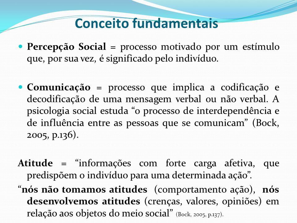 Conceito fundamentais Percepção Social = processo motivado por um estímulo que, por sua vez, é significado pelo indivíduo.