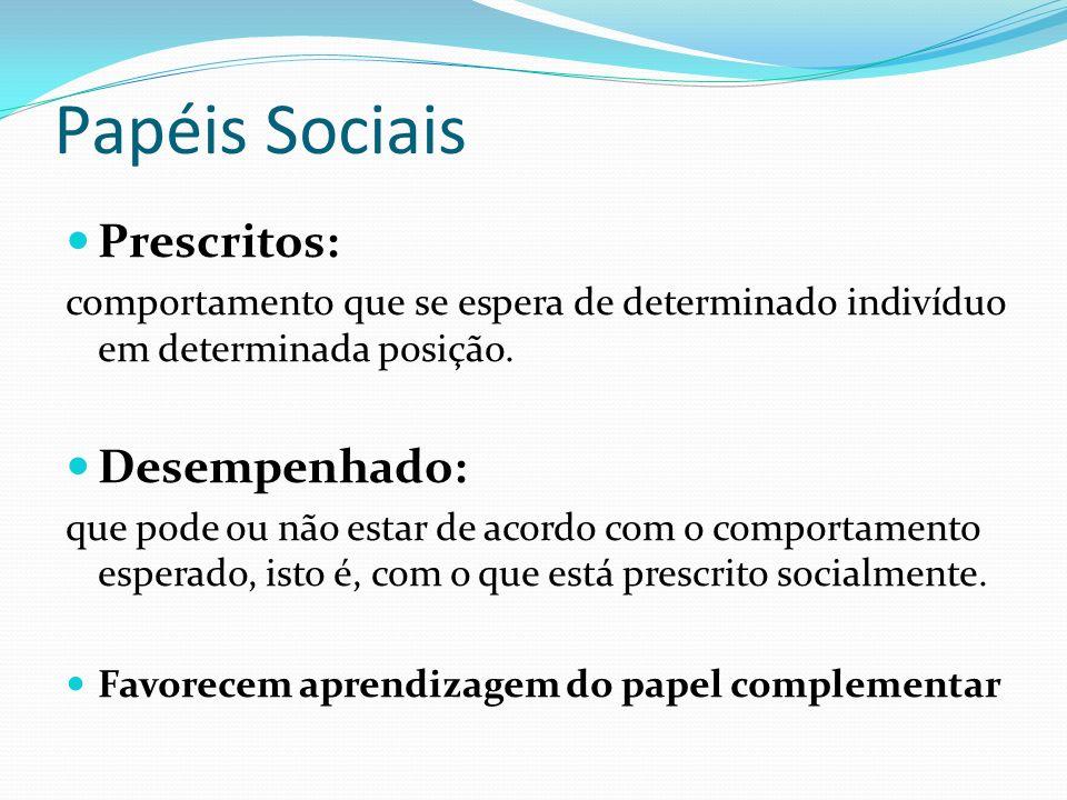 Papéis Sociais Prescritos: comportamento que se espera de determinado indivíduo em determinada posição.
