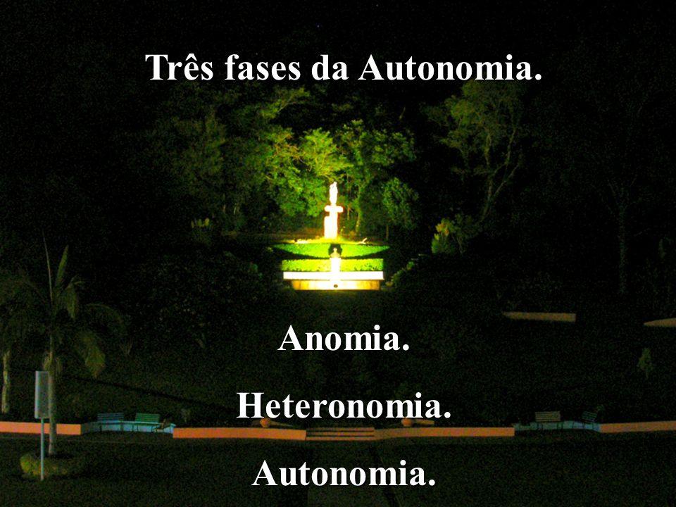 Três fases da Autonomia. Anomia.Heteronomia.Autonomia.