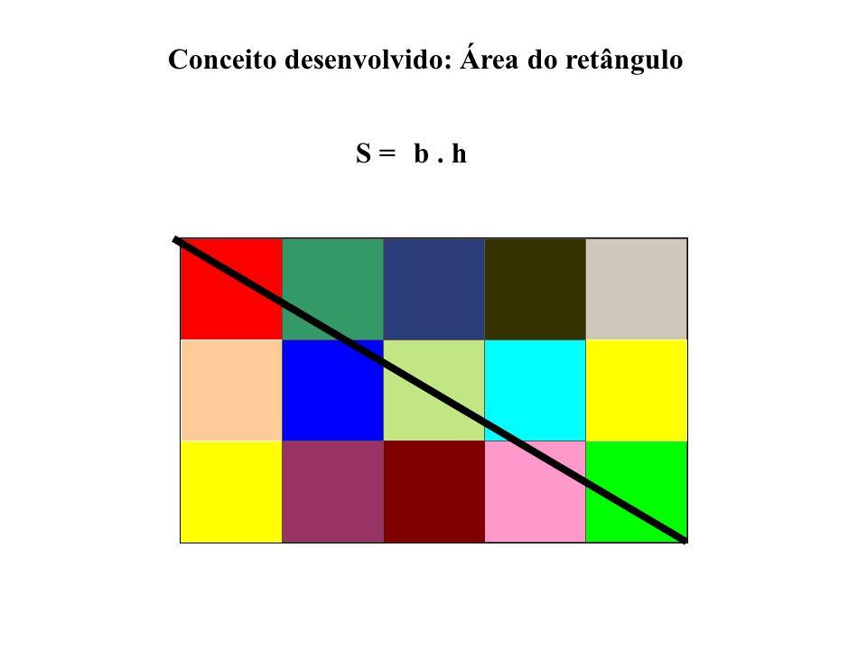 S =b. h Conceito desenvolvido: Área do retângulo