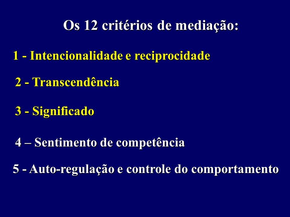 Os 12 critérios de mediação: 1 - Intencionalidade e reciprocidade 4 – Sentimento de competência 5 - Auto-regulação e controle do comportamento 3 - Significado 2 - Transcendência