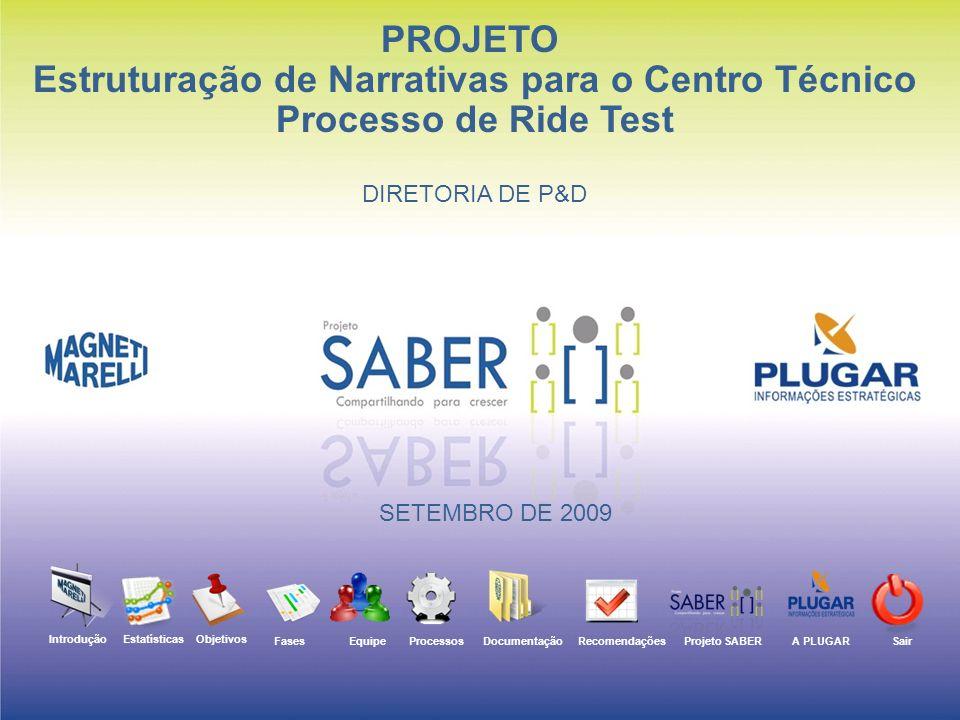 5/3/20141 PROJETO Estruturação de Narrativas para o Centro Técnico Processo de Ride Test DIRETORIA DE P&D SETEMBRO DE 2009 Projeto SABERSair Objetivos