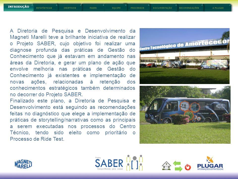5/3/20142 A Diretoria de Pesquisa e Desenvolvimento da Magneti Marelli teve a brilhante iniciativa de realizar o Projeto SABER, cujo objetivo foi real