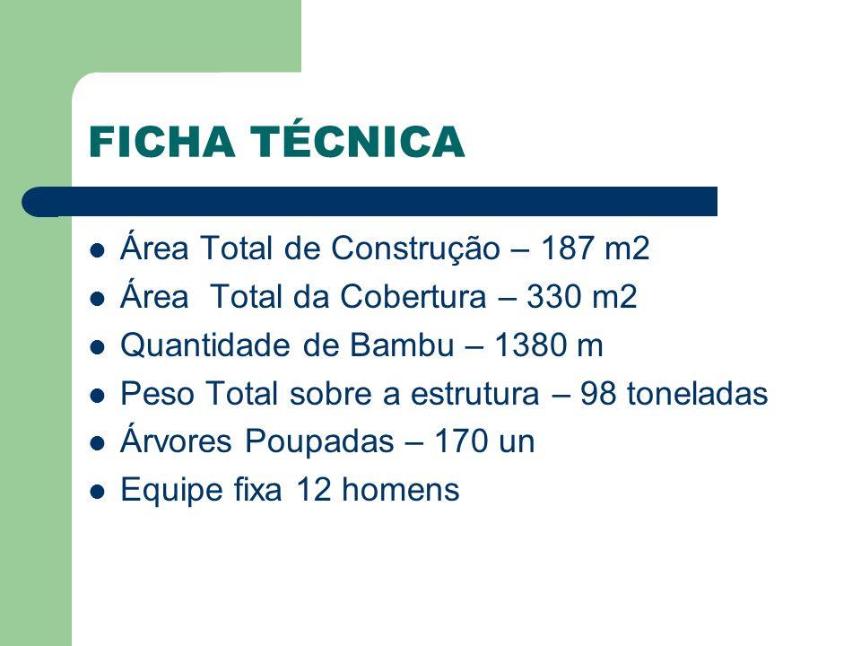 FICHA TÉCNICA Área Total de Construção – 187 m2 Área Total da Cobertura – 330 m2 Quantidade de Bambu – 1380 m Peso Total sobre a estrutura – 98 toneladas Árvores Poupadas – 170 un Equipe fixa 12 homens