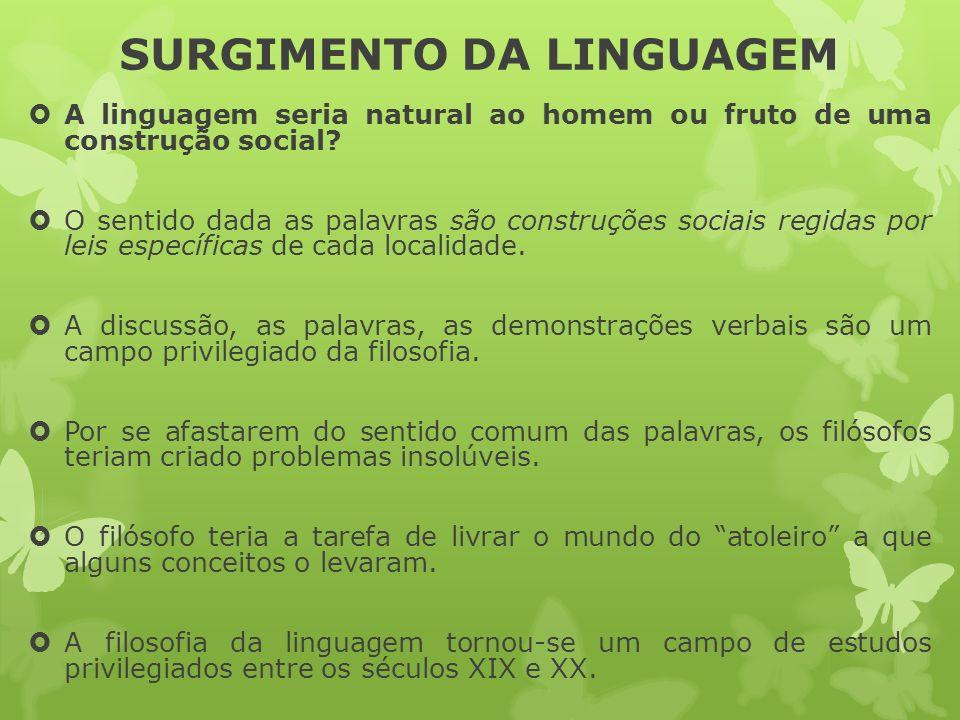 SURGIMENTO DA LINGUAGEM A linguagem seria natural ao homem ou fruto de uma construção social? O sentido dada as palavras são construções sociais regid