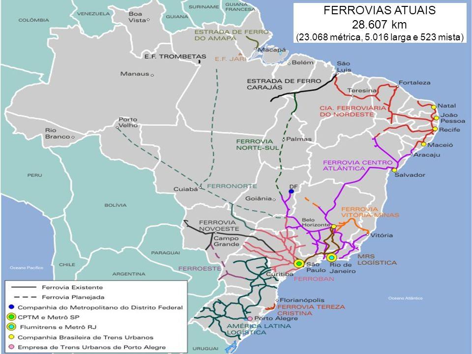 Atual e Futuro Sistema Ferroviário Nacional