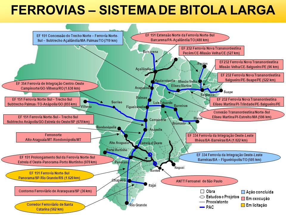 Programa de Expansão Ferroviária 13.916km (13.057 bitola 1,60 m; 859 km, bitola 1,00 m Custo estimado: R$ 61 bilhões