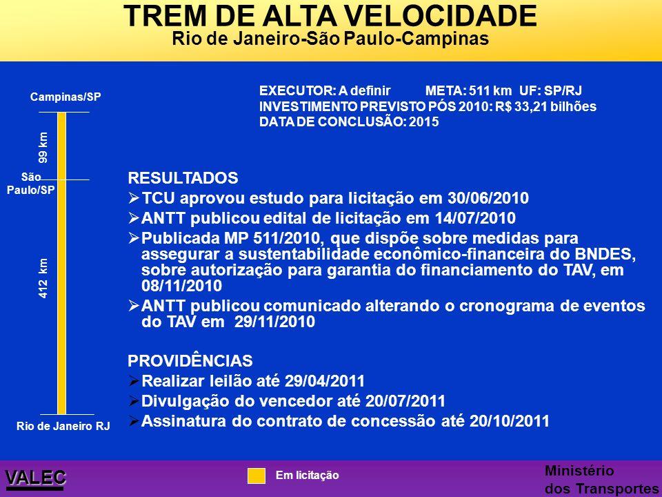 INTERVENÇÕES EM FERROVIAS DE BITOLA MÉTRICA (859 km ) DNIT E TLSA – R$ 584 milhões