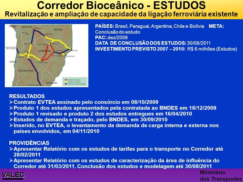 VALEC Ministério dos Transportes Campinas/SP Rio de Janeiro RJ 99 km 412 km São Paulo/SP RESULTADOS TCU aprovou estudo para licitação em 30/06/2010 AN