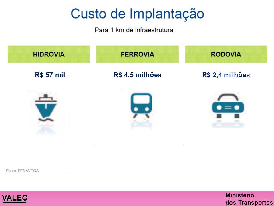 VALEC Ministério dos Transportes