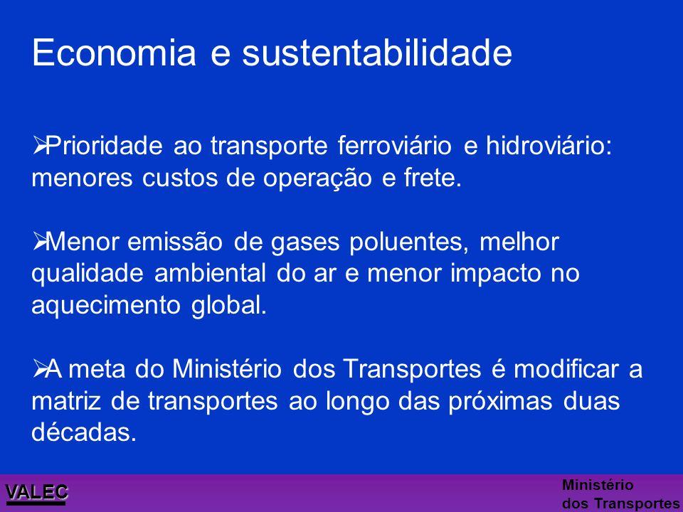 VALEC Ministério dos Transportes Explicitando as diretrizes EXPANSÃO DA MALHA FERROVIÁRIA, com a estruturação de moderno sistema ferroviário integrado