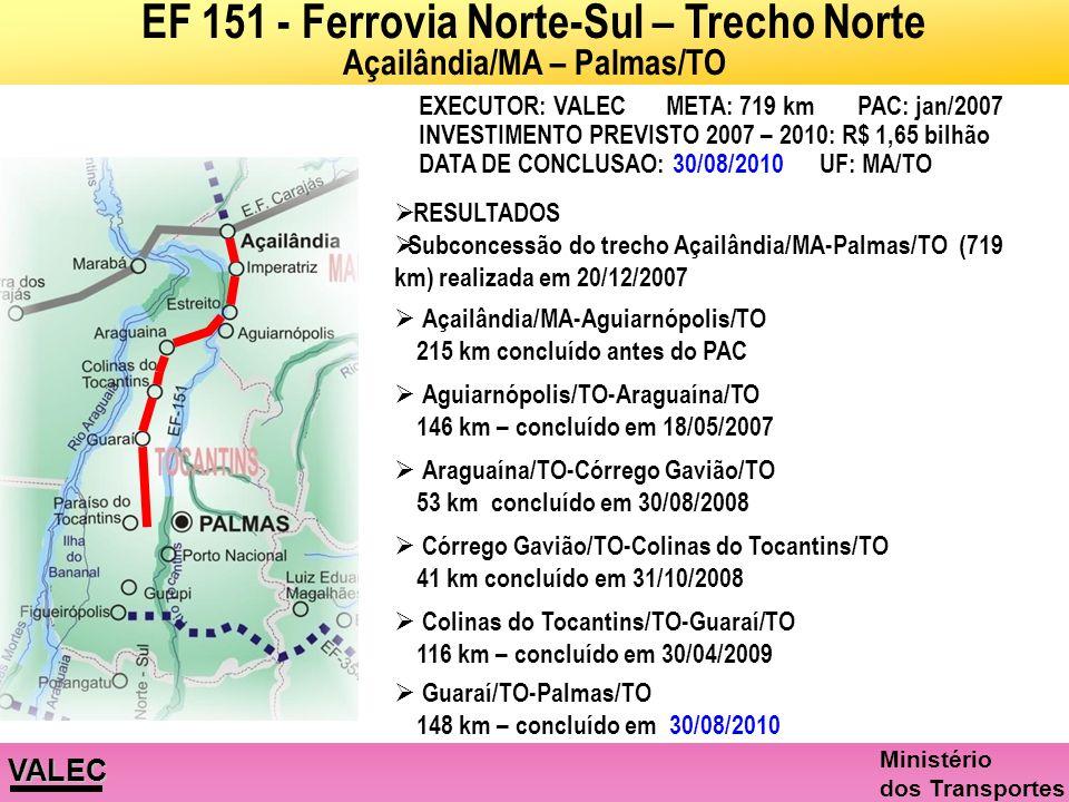 Ferrovia Norte-Sul – Histórico da Implantação Governo Lula (2003 - 2010) Trecho Concluído : Aguiarnópolis/TO - Palmas/TO - 504 km Trecho em obras – co