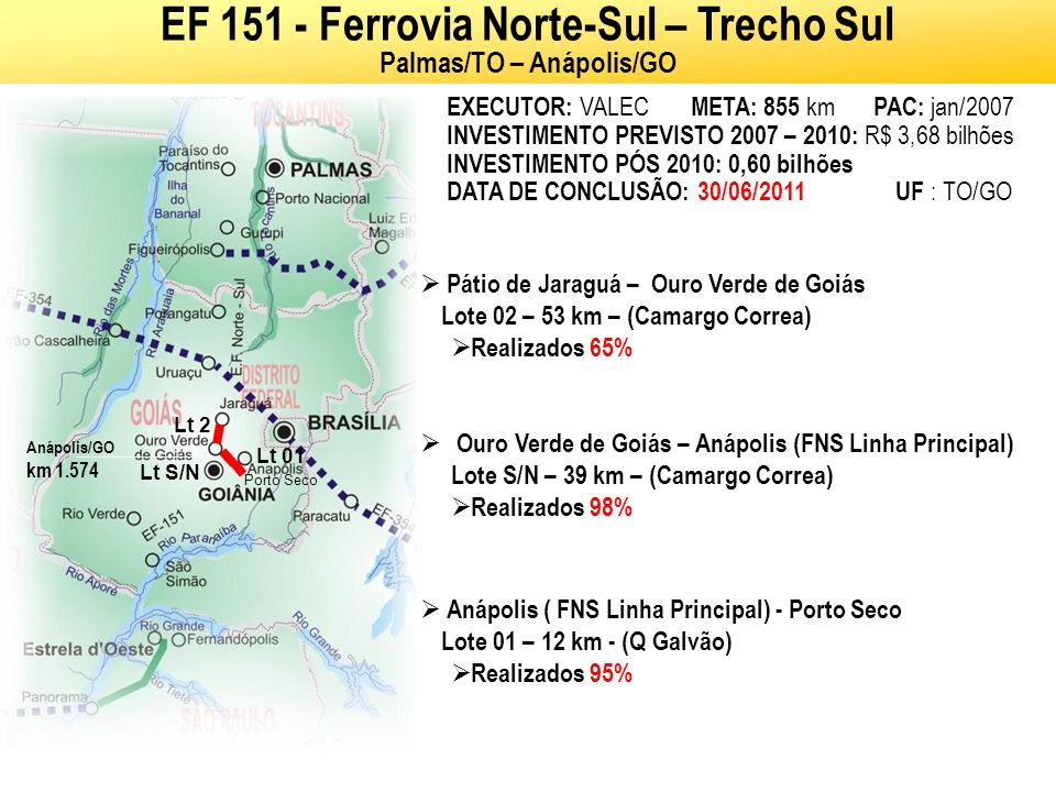 GO – 239 – Pátio de Uruaçu Lote 11 – 71 km – (Constran) Realizados 90% EF 151 - Ferrovia Norte-Sul – Trecho Sul Palmas/TO – Anápolis/GO Uruaçu/GO km 1