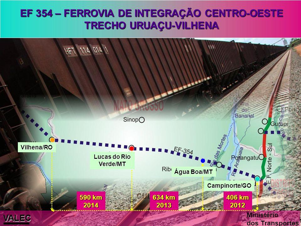 EF 334 – FIOL: Ilhéus (BA) – Figueirópolis (TO) PROJEÇÃO DO VOLUME A SER TRANSPORTADO EM MILHÕES DE TONELADAS VALEC Ministério dos Transportes Soja, f