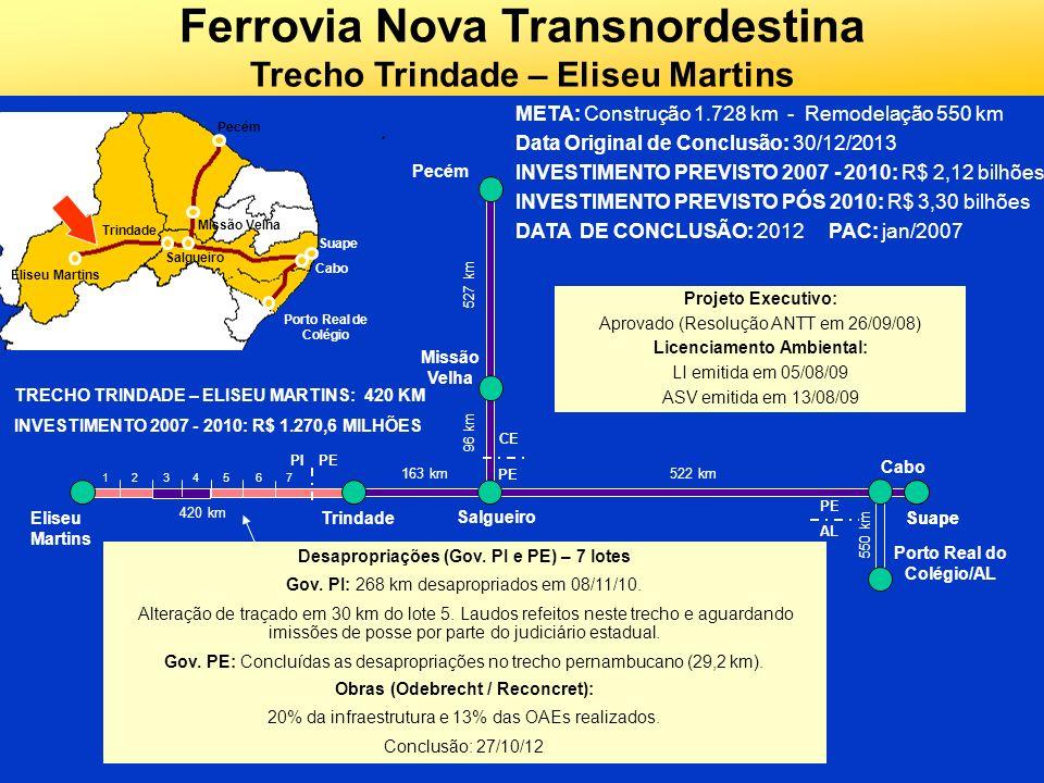 VALEC Ministério dos Transportes Pecém Suape Salgueiro Eliseu Martins Missão Velha Trindade Porto Real de Colégio Cabo Obras (EIT): Iniciadas em 12/02