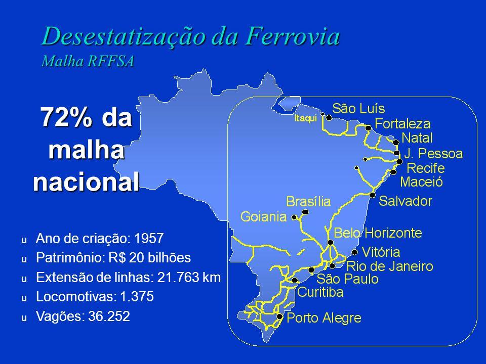 VALEC Ministério dos Transportes Informações Gerais u Bitolas: 20% (métrica=1,00m), 80% (larga=1,60m); u Para distâncias acima de 600 km, o transporte
