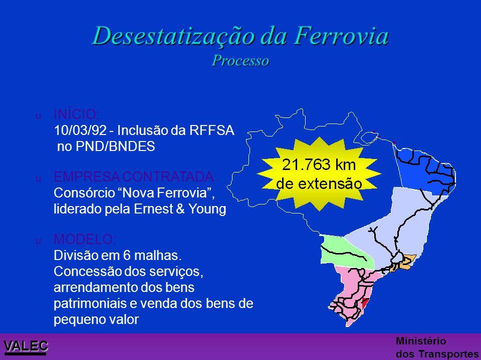 u Ano de criação: 1957 u Patrimônio: R$ 20 bilhões u Extensão de linhas: 21.763 km u Locomotivas: 1.375 u Vagões: 36.252 72% da malha nacional Desesta
