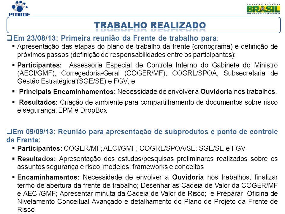 Em 23/08/13: Primeira reunião da Frente de trabalho para: Apresentação das etapas do plano de trabalho da frente (cronograma) e definição de próximos
