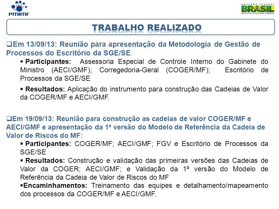 Em 13/09/13: Reunião para apresentação da Metodologia de Gestão de Processos do Escritório da SGE/SE: Participantes: Assessoria Especial de Controle I