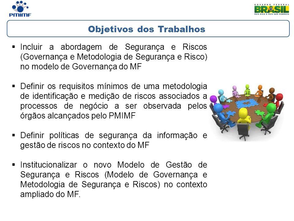 Objetivos dos Trabalhos Incluir a abordagem de Segurança e Riscos (Governança e Metodologia de Segurança e Risco) no modelo de Governança do MF Defini