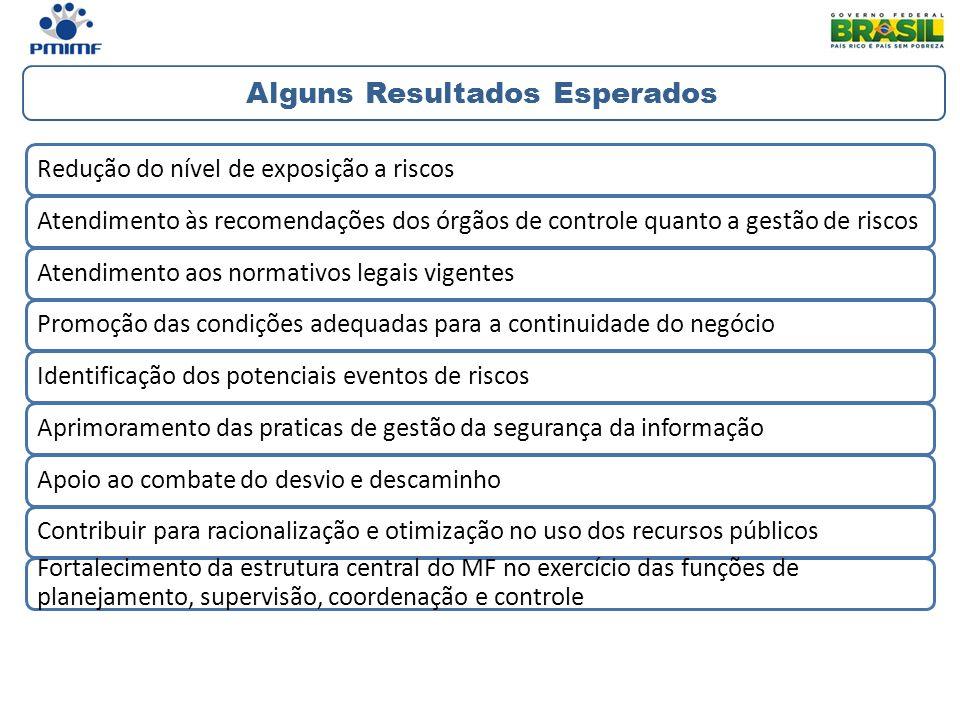 Redução do nível de exposição a riscosAtendimento às recomendações dos órgãos de controle quanto a gestão de riscosAtendimento aos normativos legais v