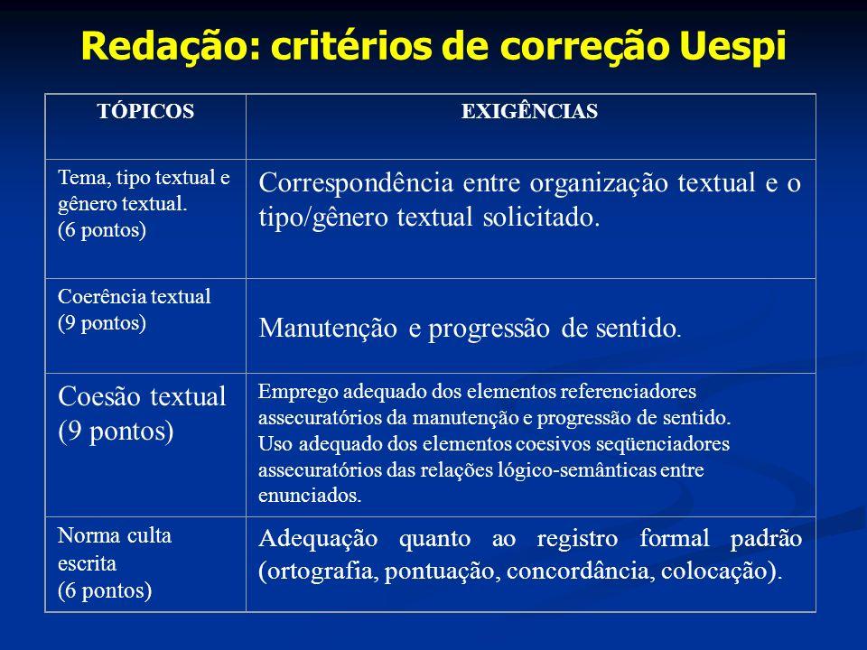 Redação: critérios de correção Uespi TÓPICOSEXIGÊNCIAS Tema, tipo textual e gênero textual. (6 pontos) Correspondência entre organização textual e o t