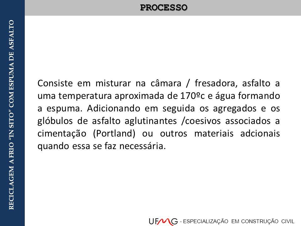 - ESPECIALIZAÇÃO EM CONSTRUÇÃO CIVIL RECICLAGEM A FRIO IN SITO COM ESPUMA DE ASFALTOPROCESSO