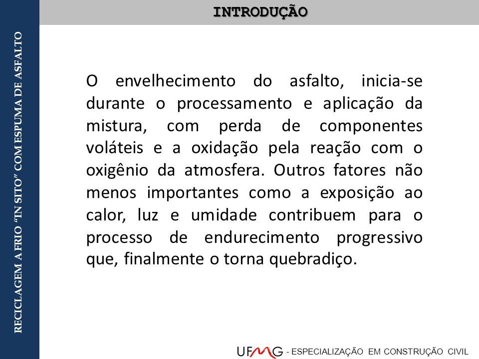 - ESPECIALIZAÇÃO EM CONSTRUÇÃO CIVIL RECICLAGEM A FRIO IN SITO COM ESPUMA DE ASFALTOINTRODUÇÃO