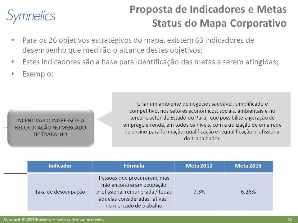 15 Copyright © 2011 Symnetics – Todos os direitos reservados Proposta de Indicadores e Metas Status do Mapa Corporativo Para os 26 objetivos estratégi
