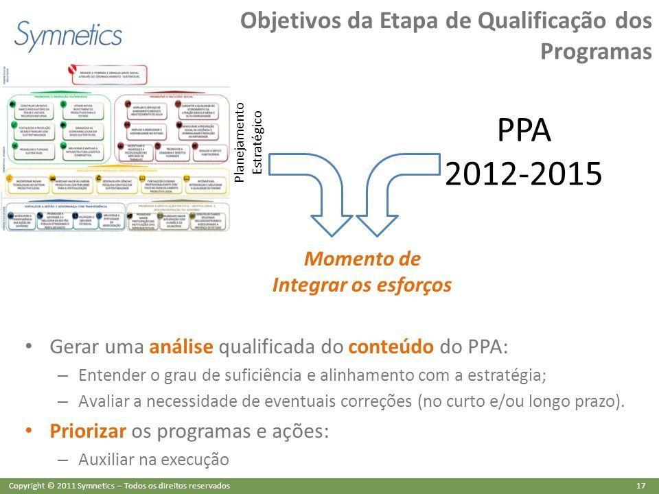 17 Copyright © 2011 Symnetics – Todos os direitos reservados Objetivos da Etapa de Qualificação dos Programas Gerar uma análise qualificada do conteúd