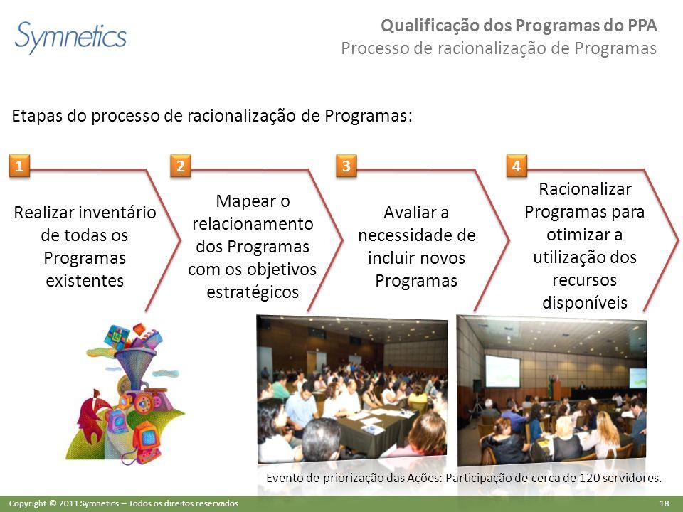 18 Copyright © 2011 Symnetics – Todos os direitos reservados Etapas do processo de racionalização de Programas: Realizar inventário de todas os Progra