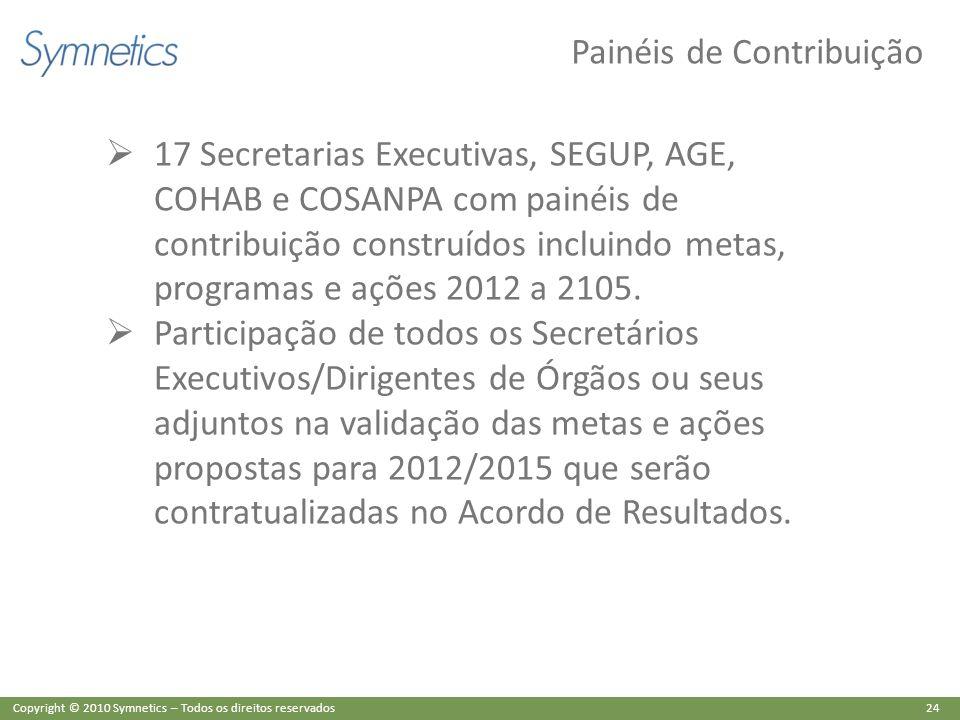 24 Copyright © 2010 Symnetics – Todos os direitos reservados Painéis de Contribuição 17 Secretarias Executivas, SEGUP, AGE, COHAB e COSANPA com painéi