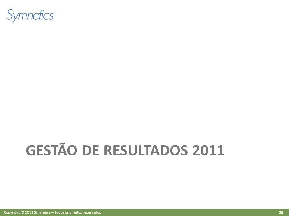 28 Copyright © 2011 Symnetics – Todos os direitos reservados GESTÃO DE RESULTADOS 2011