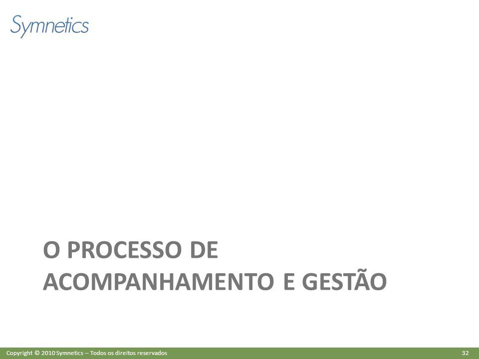 32 Copyright © 2010 Symnetics – Todos os direitos reservados O PROCESSO DE ACOMPANHAMENTO E GESTÃO