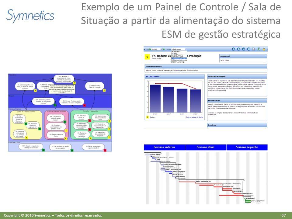 37 Copyright © 2010 Symnetics – Todos os direitos reservados Exemplo de um Painel de Controle / Sala de Situação a partir da alimentação do sistema ES