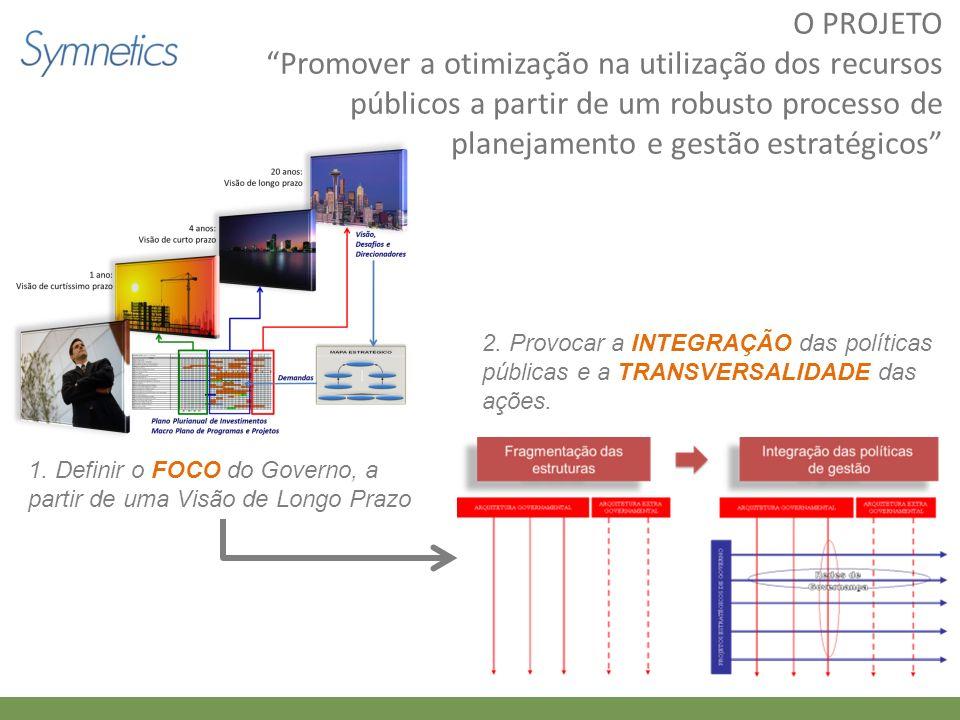 O PROJETO Promover a otimização na utilização dos recursos públicos a partir de um robusto processo de planejamento e gestão estratégicos 1. Definir o