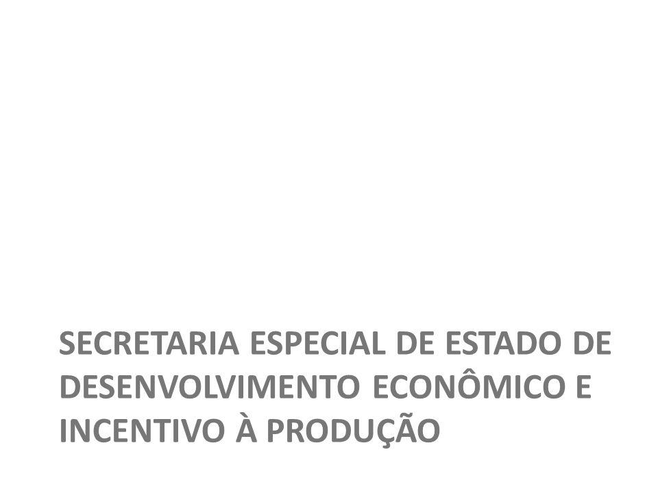 48 Copyright © 2010 Symnetics – Todos os direitos reservados SECRETARIA ESPECIAL DE ESTADO DE DESENVOLVIMENTO ECONÔMICO E INCENTIVO À PRODUÇÃO