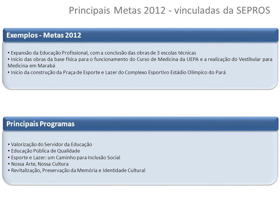 54 Copyright © 2010 Symnetics – Todos os direitos reservados Principais Metas 2012 - vinculadas da SEPROS Expansão da Educação Profissional, com a con