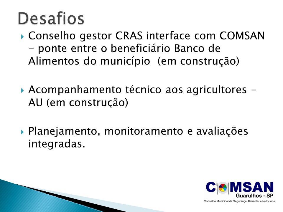 Conselho gestor CRAS interface com COMSAN - ponte entre o beneficiário Banco de Alimentos do município (em construção) Acompanhamento técnico aos agri