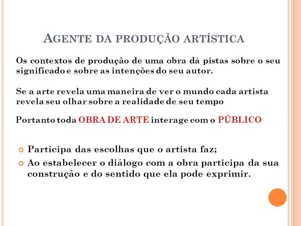ARTISTA; CONTEXTO; PÚBLICO; A ARTE se manifesta através de determinada LINGUAGEM que se desenvolve em uma ESTRUTURA e circula em determinado MEIO.