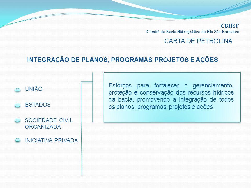 ESTADOS UNIÃO INICIATIVA PRIVADA SOCIEDADE CIVIL ORGANIZADA Esforços para fortalecer o gerenciamento, proteção e conservação dos recursos hídricos da bacia, promovendo a integração de todos os planos, programas, projetos e ações.