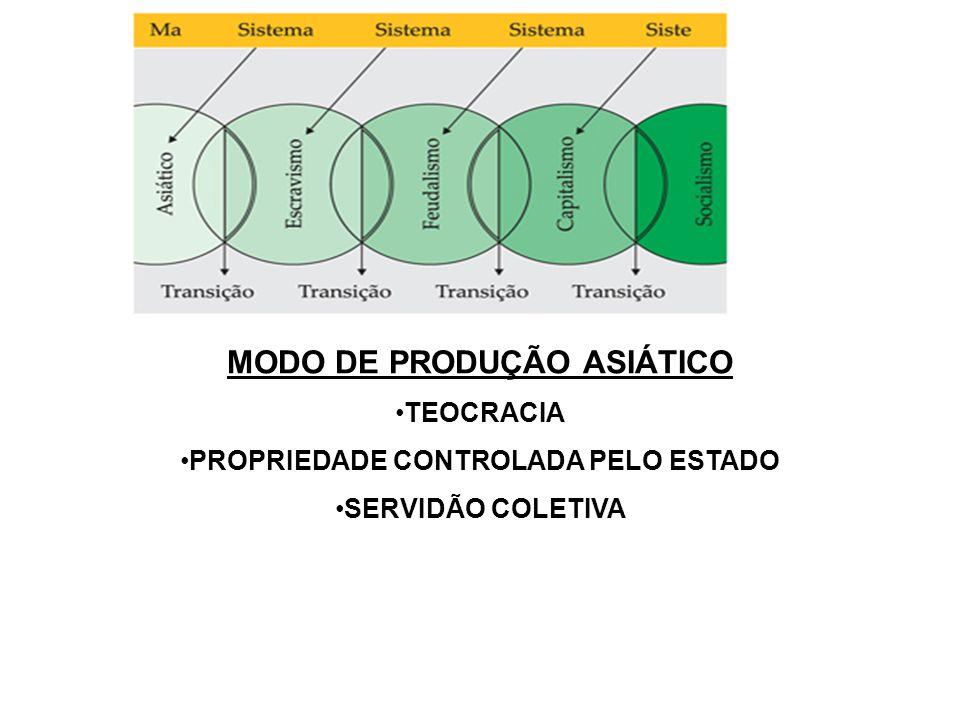 MODO DE PRODUÇÃO ASIÁTICO TEOCRACIA PROPRIEDADE CONTROLADA PELO ESTADO SERVIDÃO COLETIVA