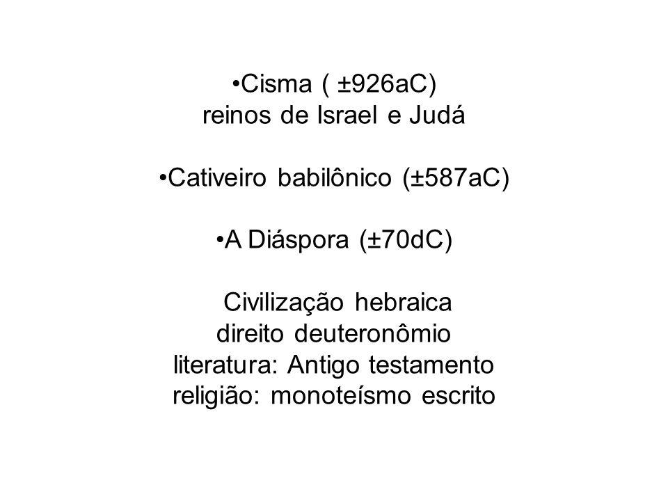 Cisma ( ±926aC) reinos de Israel e Judá Cativeiro babilônico (±587aC) A Diáspora (±70dC) Civilização hebraica direito deuteronômio literatura: Antigo