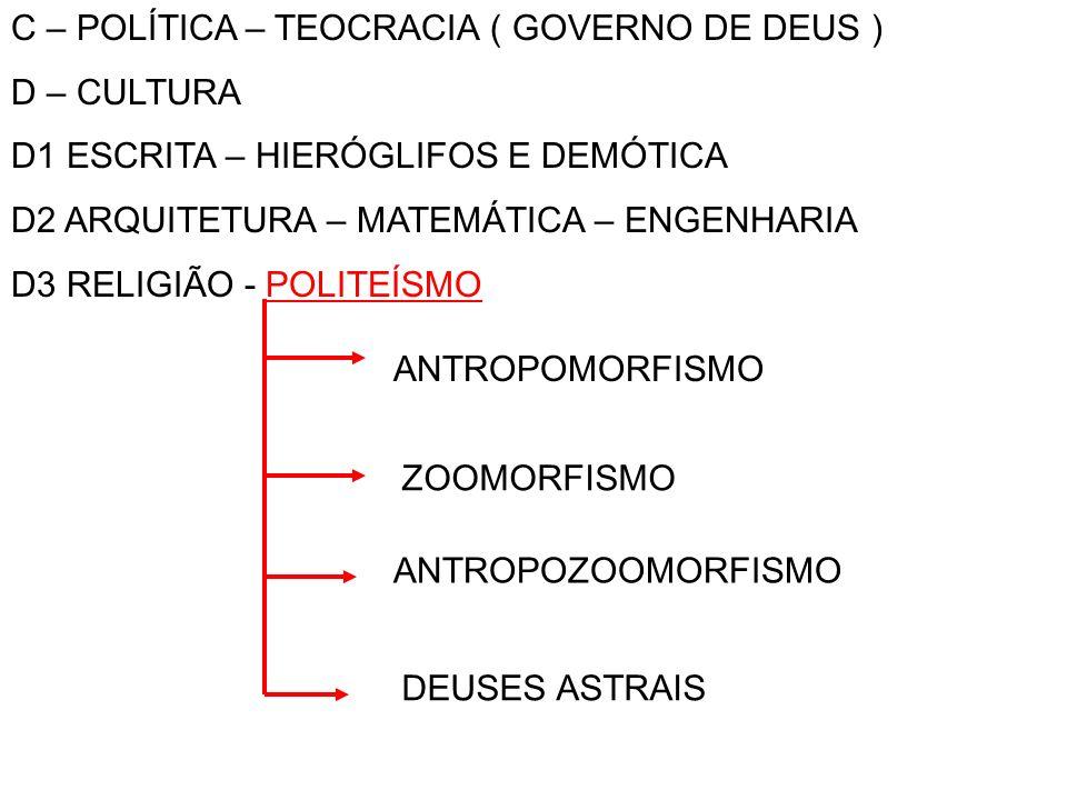 C – POLÍTICA – TEOCRACIA ( GOVERNO DE DEUS ) D – CULTURA D1 ESCRITA – HIERÓGLIFOS E DEMÓTICA D2 ARQUITETURA – MATEMÁTICA – ENGENHARIA D3 RELIGIÃO - PO