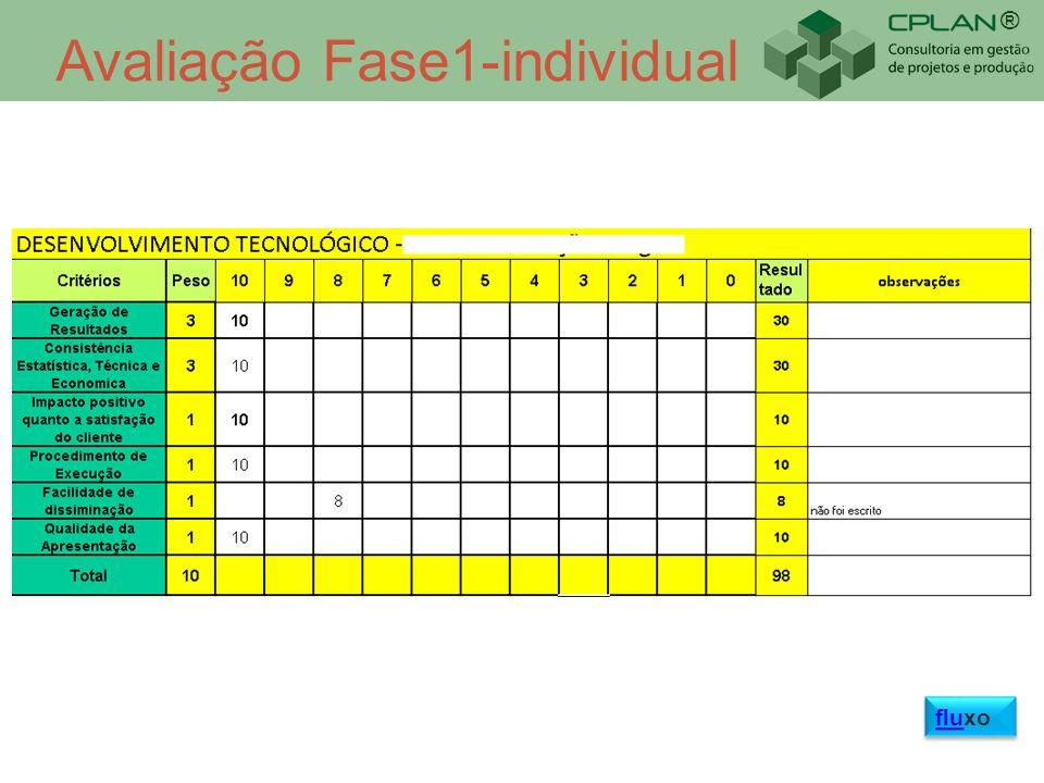 ® Avaliação Fase1-individual fluxo fluxo